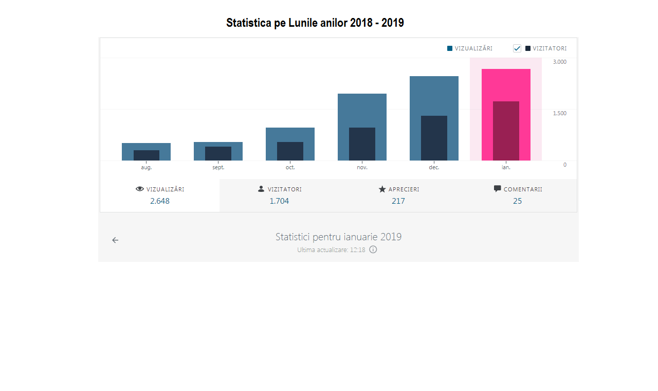 statistica 2018, 2019